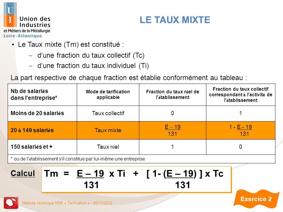 LE TAUX MIXTE Tm = E – 19 x Ti + [ 1- (E – 19) ] x Tc 131 131 Calcul
